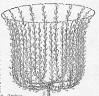Vasen- oder Becherform